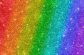 Rainbow glitter background