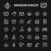 Ramadan Simple Line Icon Set
