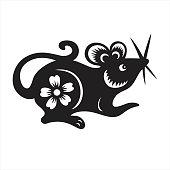Rat, zodiac sign