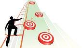 Reaching Target Goals