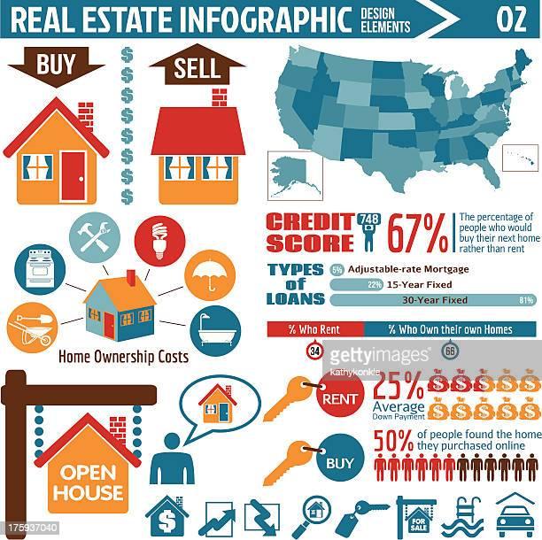 Real estate infographic design elements