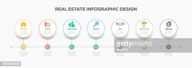 ilustraciones, imágenes clip art, dibujos animados e iconos de stock de inmobiliaria infografía diseño de línea de tiempo con los iconos - propietario de casa