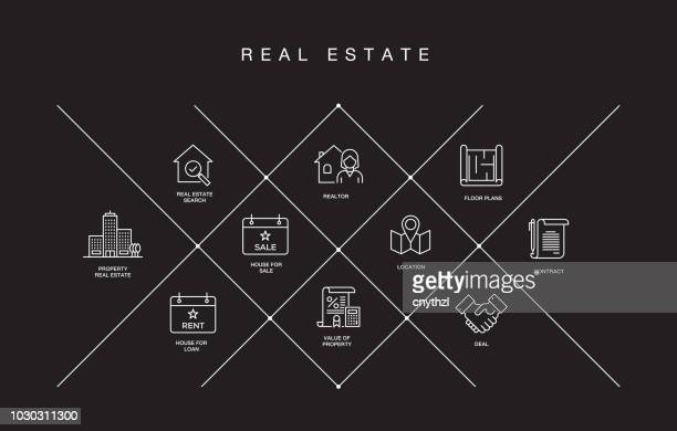 real estate line icons - estate agent sign stock illustrations