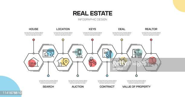 real estate related line infographic design - loan stock illustrations