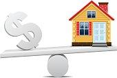Real Estate Scale