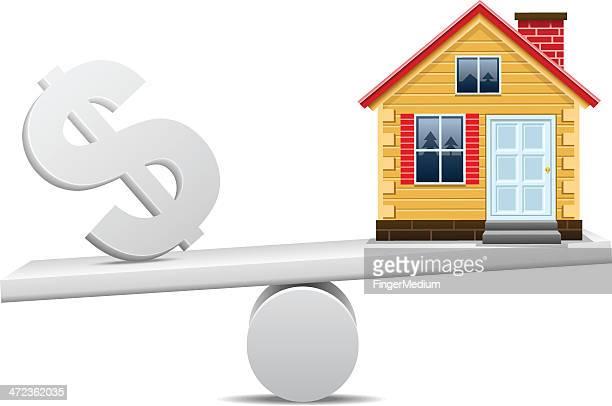 Real Estate-Skala