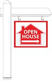 Real Estate Sign   Open House