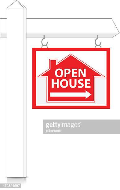 Real Estate Sign | Open House