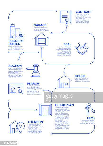 real estate vector concept and infographic design elements in linear style - mortgage loan stock illustrations