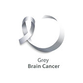 Realistic 3d grey satin ribbon icon of brain cancer symbol and sign.