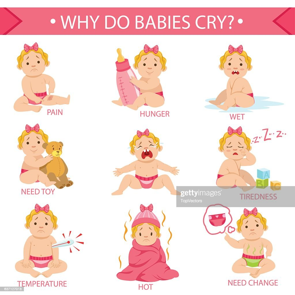 Reasons Baby Girl Is Crying Infographic Poster