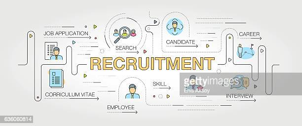recruitment banner and icons - job interview stock illustrations, clip art, cartoons, & icons