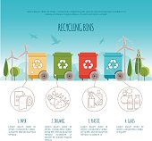 Recycle bins infographic. Waste management and recycle concept. Flat vector illustration