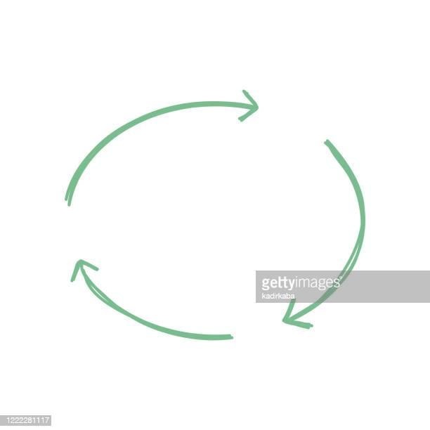 リサイクル、再利用、ラインの削減アイコン、アウトライン落書きベクトルシンボルイラスト - エコツーリズム点のイラスト素材/クリップアート素材/マンガ素材/アイコン素材