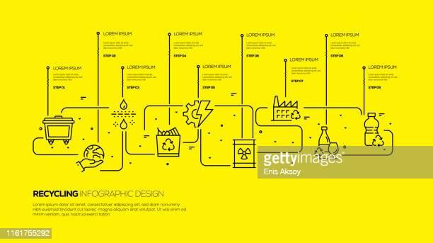 recycling infografik design - recyclingsymbol stock-grafiken, -clipart, -cartoons und -symbole
