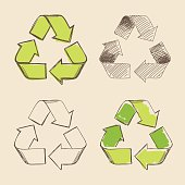 Recycling Symbol Hand Drawing Vector