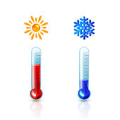 Red and blue thermometers with Sun and Snowflake