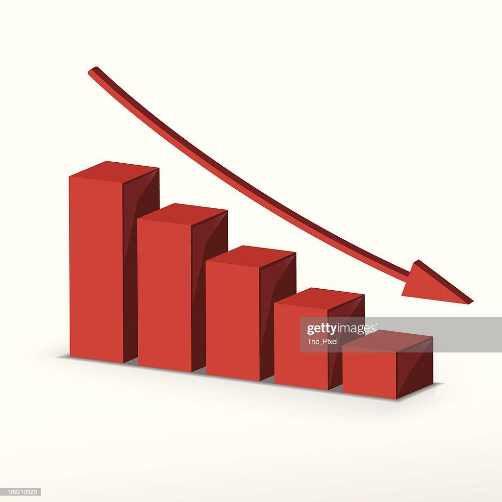 3D red business decline graph