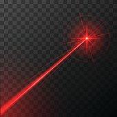 red laser effect
