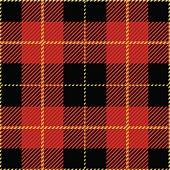Red Tartan Pattern Design