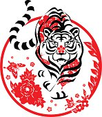 Red white and black round Year of the Tiger icon