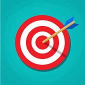 Red white circle darts target