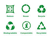 Reduce, reuse, recycle, biodegradable, compostable, recyclable, icon set.