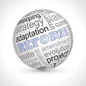 Reform theme sphere with keywords