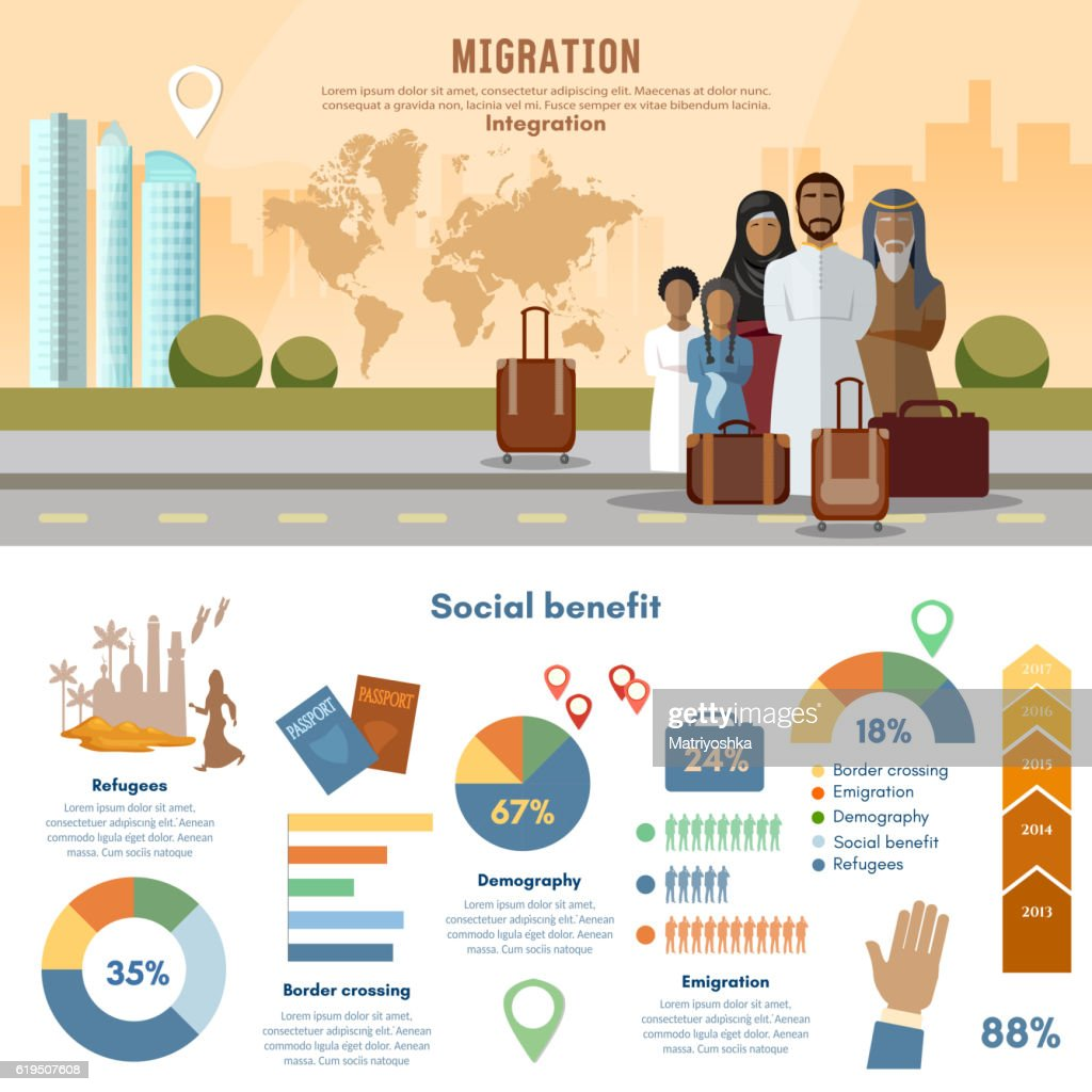 Refugees, infographic. Human immigration, arab family