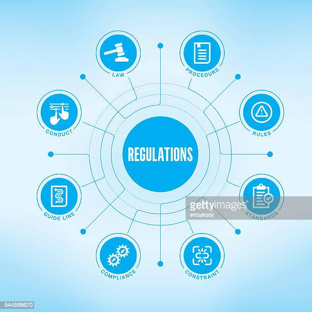 Regulations chart with keywords and icons