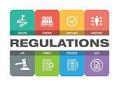 Regulations Icon Set