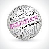 Religion theme sphere with keywords