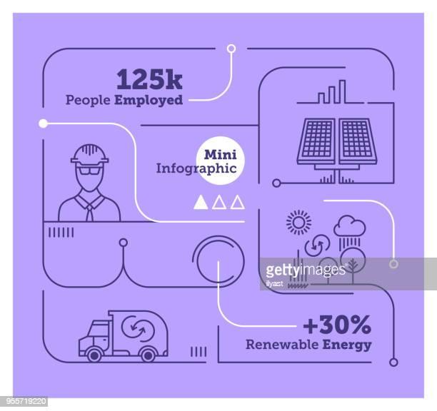 ilustraciones, imágenes clip art, dibujos animados e iconos de stock de infografía de mini renovables - ecosistema