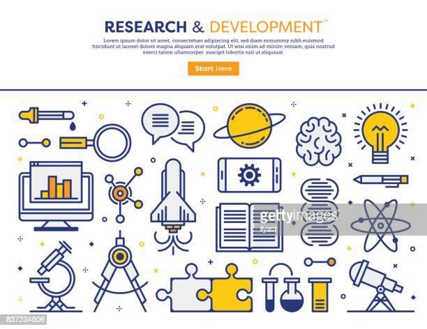 Onderzoek en ontwikkelingsconcept