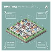 Residential area isometric infographic