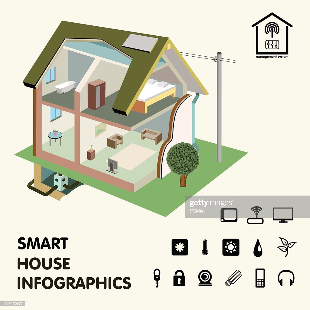 Residential house a sectional. Smart home Infographics. Concept. Vector
