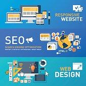 Responsive design - SEO - webdesign