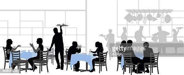 Restaurant Bonne Table