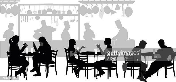 Restaurant Customers
