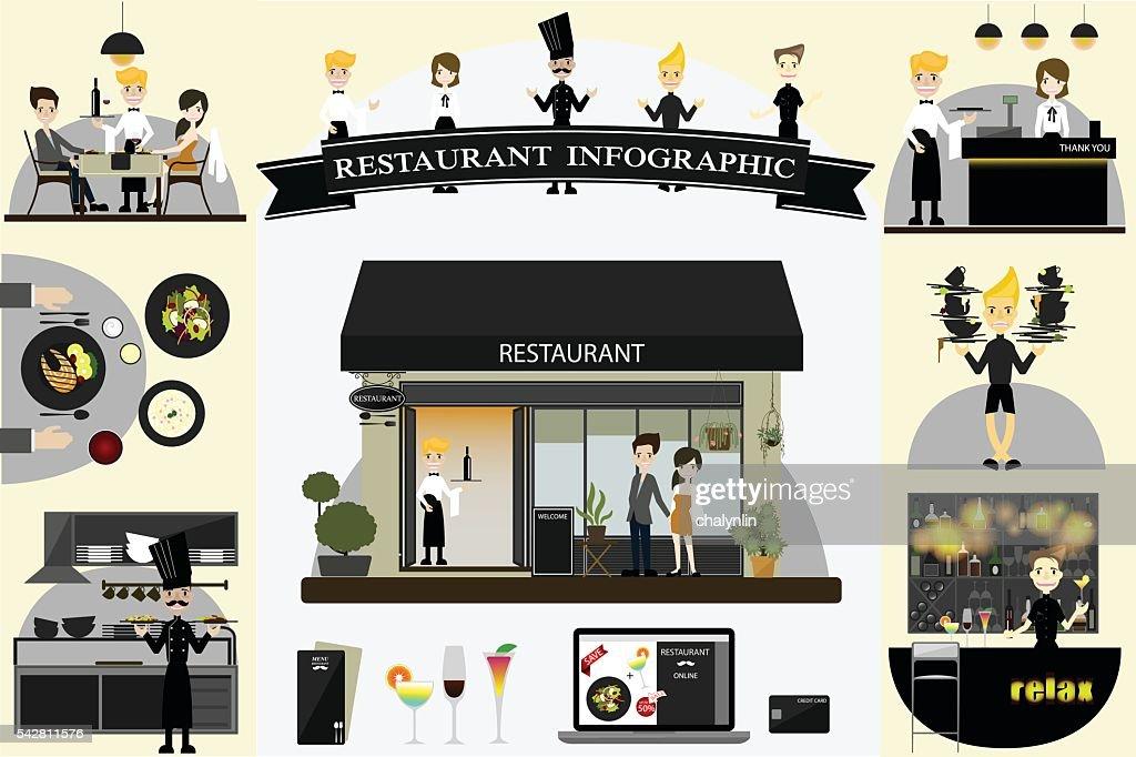 Restaurant info graphic flat design Vector/ Illustration