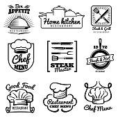 Restaurant vector vintage symbol. Chef retro labels. Cooking in kitchen emblems
