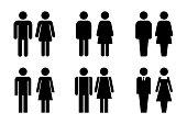 Restroom door pictograms