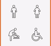 Restroom Icons thin line style