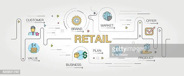 Retail banner and icons
