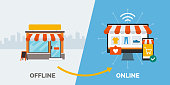 Retail offline to online and successfull business