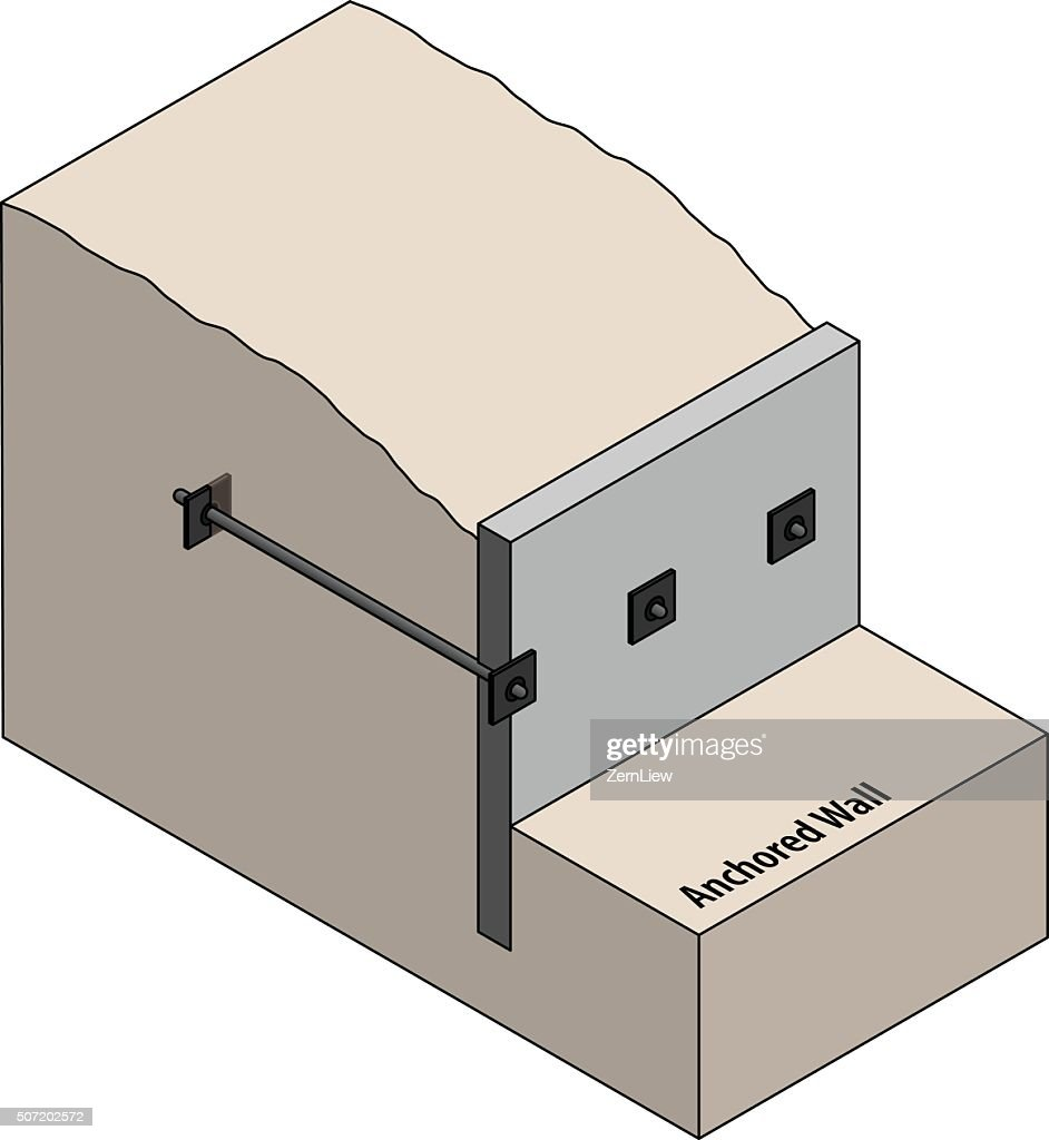 Retaining Wall Type