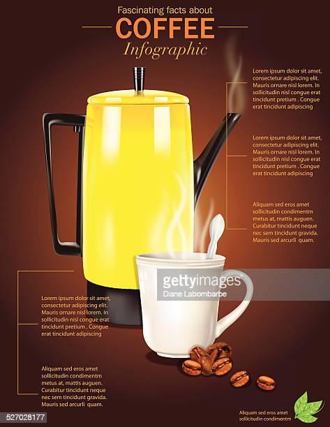 retro coffee infographic - steeping stock illustrations, clip art, cartoons, & icons