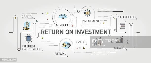 return on investment banner and icons - return on investment stock illustrations