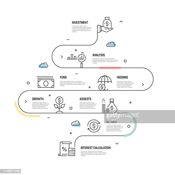 return on investment vector concept and infographic design elements in linear style - return on investment stock illustrations