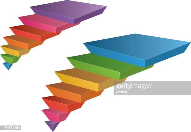 Reverse Pyramid statistical chart